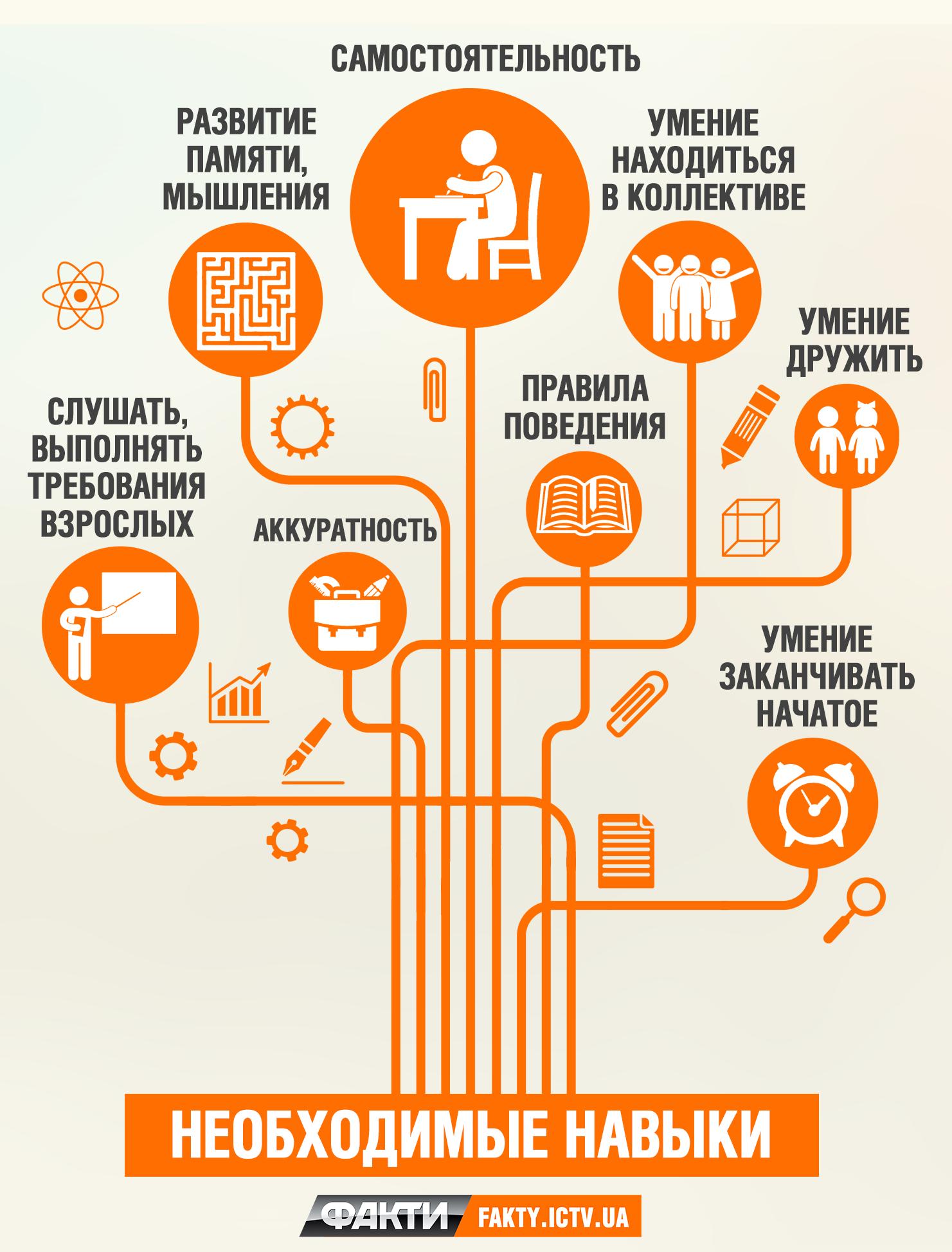 Инфографика2-