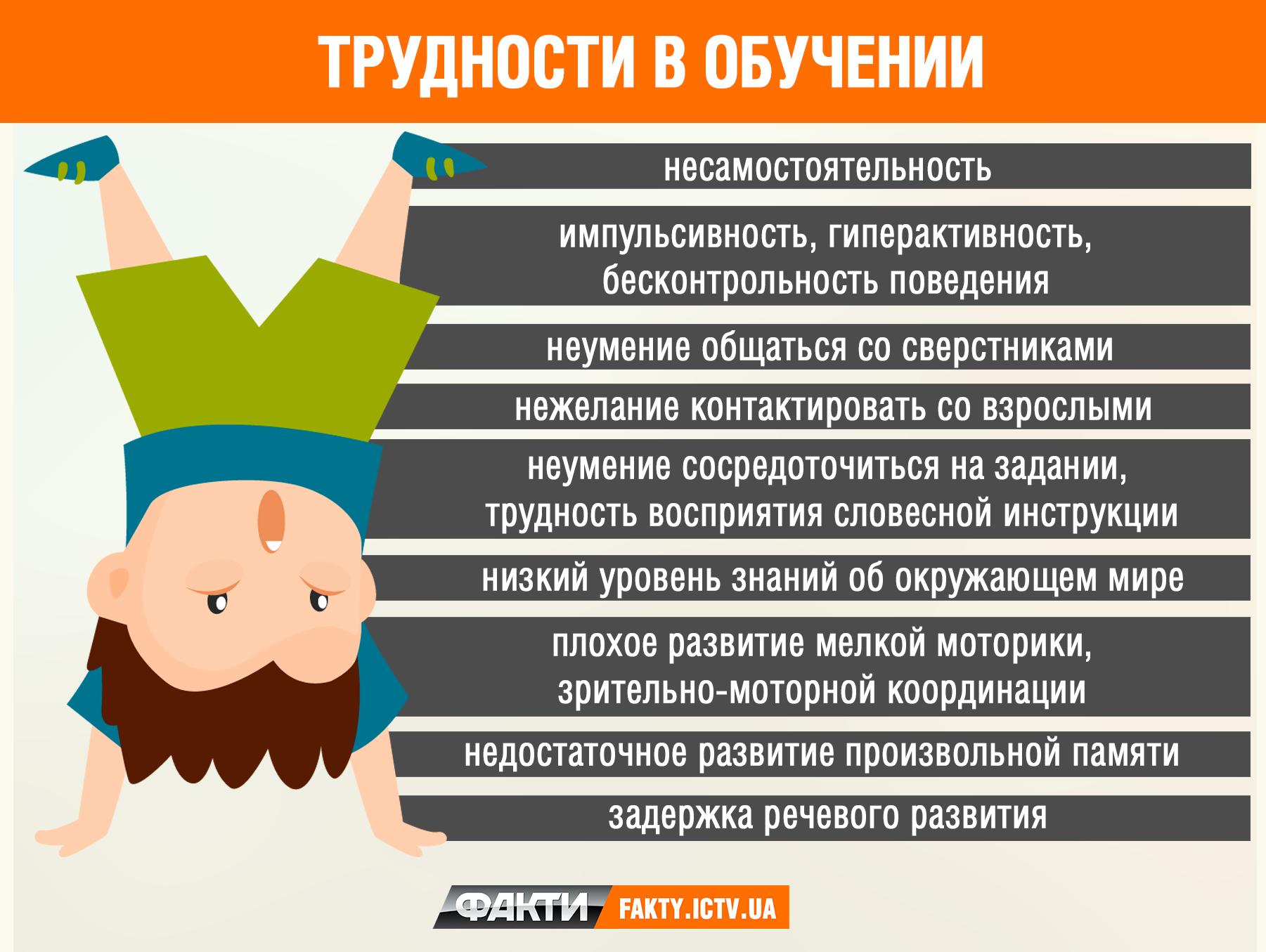 Инфографика4