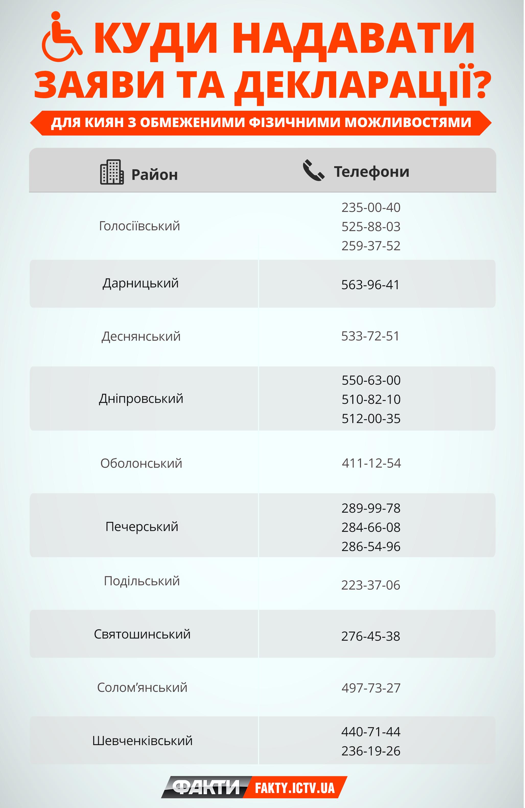 Телефонный справочеик перми