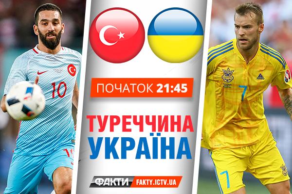 Сборная Украины навыезде сыграла вничью сосборной Турции