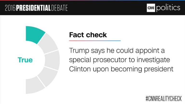 Дебаты Клинтон и Трампа: кто сказал больше правды?