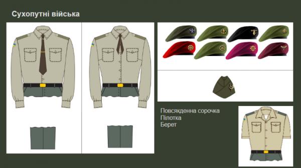 suhoputni-viyska-povsyakdenniy-odnostriy-1