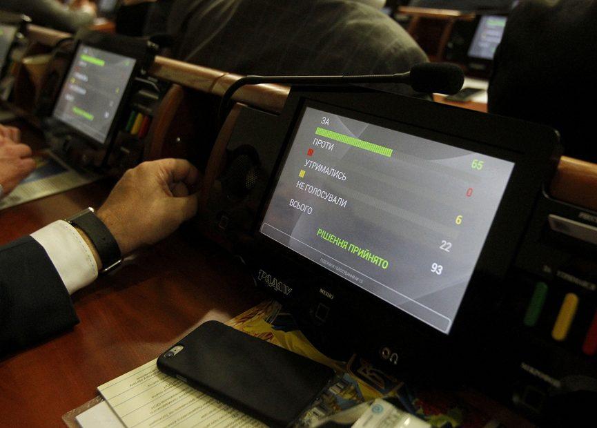 Киевсовет отменил все голосования из-за «кнопкодава»