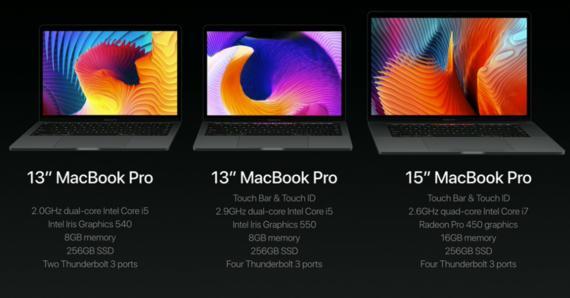 Apple презентувала новий MacBook Pro