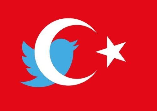 Туреччина Твіттер