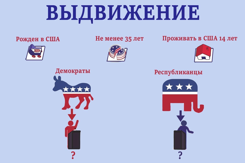 rus-1etap