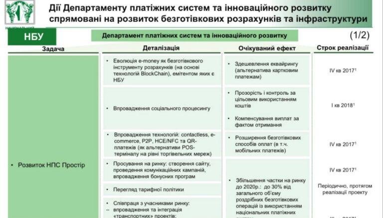 В Украине появятся собственные биткоины