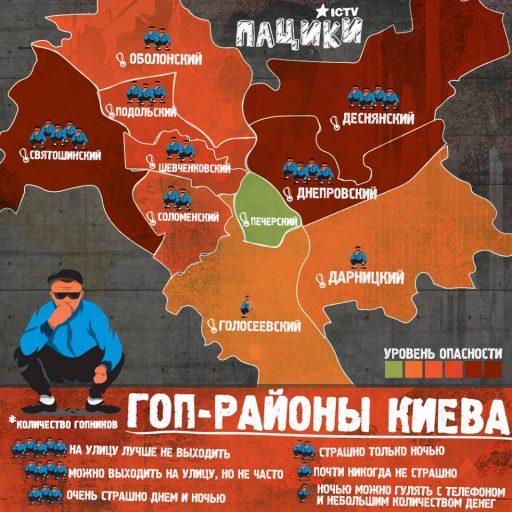 Гоп-райони Києва
