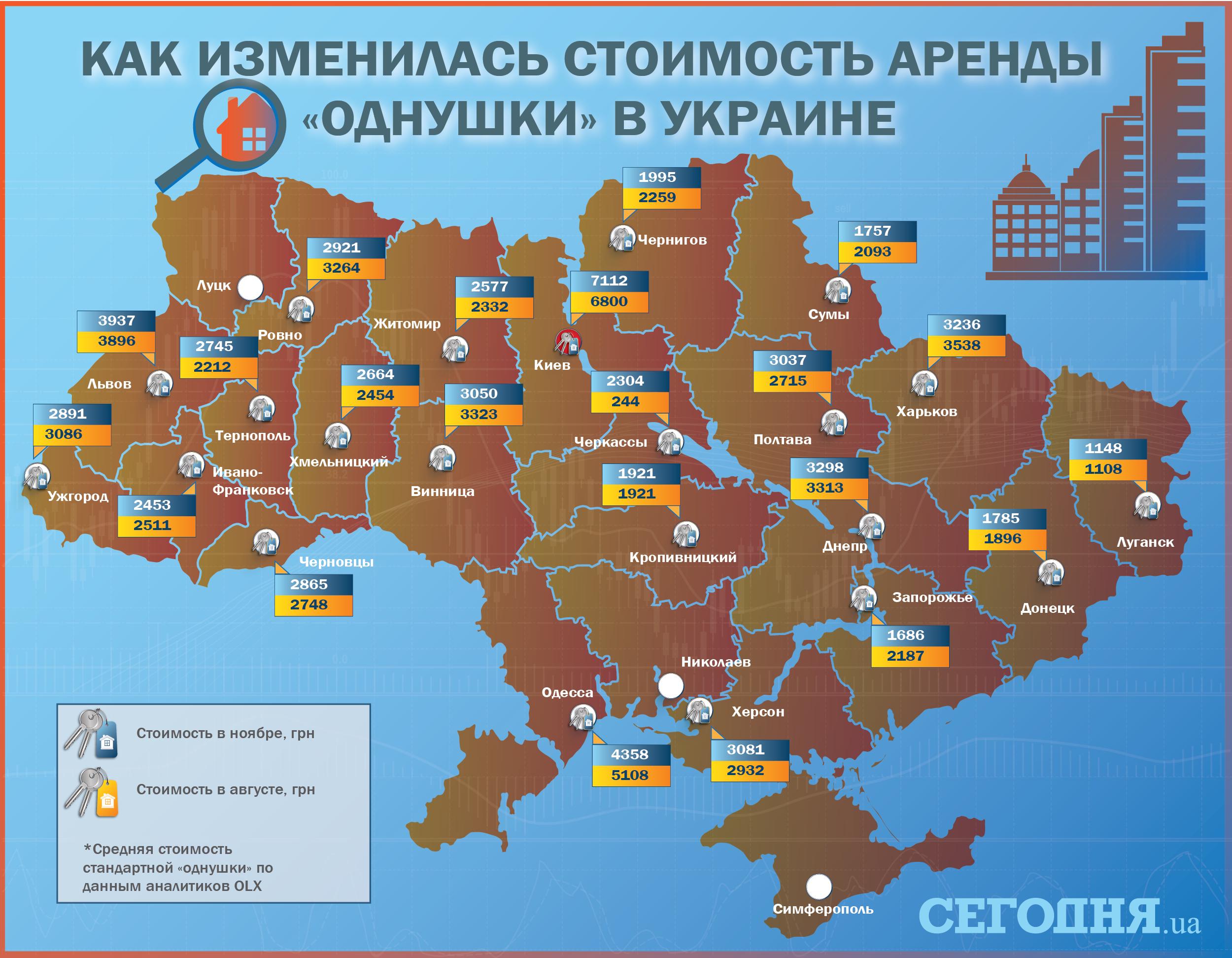 Цена наарендное жилье вгосударстве Украина из-за поднятия коммуналки снизилась