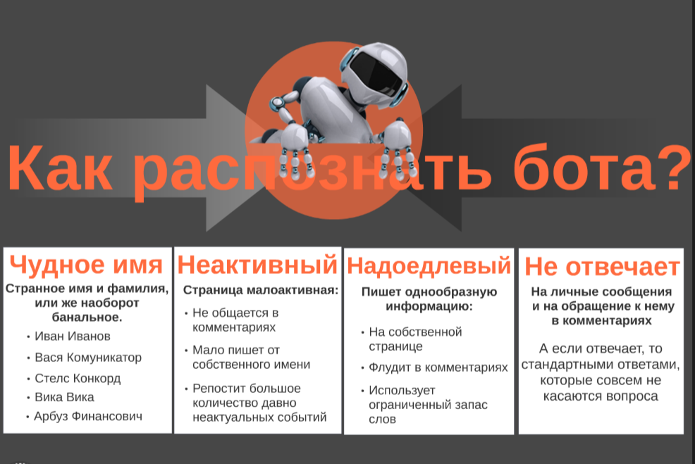 ynfografyka-russ