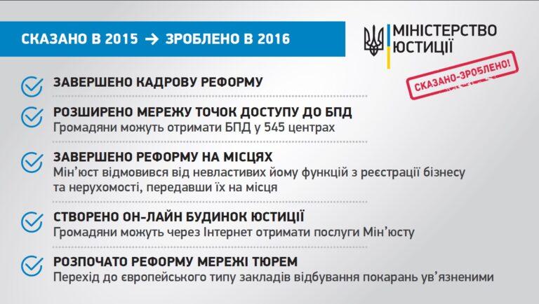 Петренко говорит, что вМинюсте уже нету 25 тыс. бюрократов