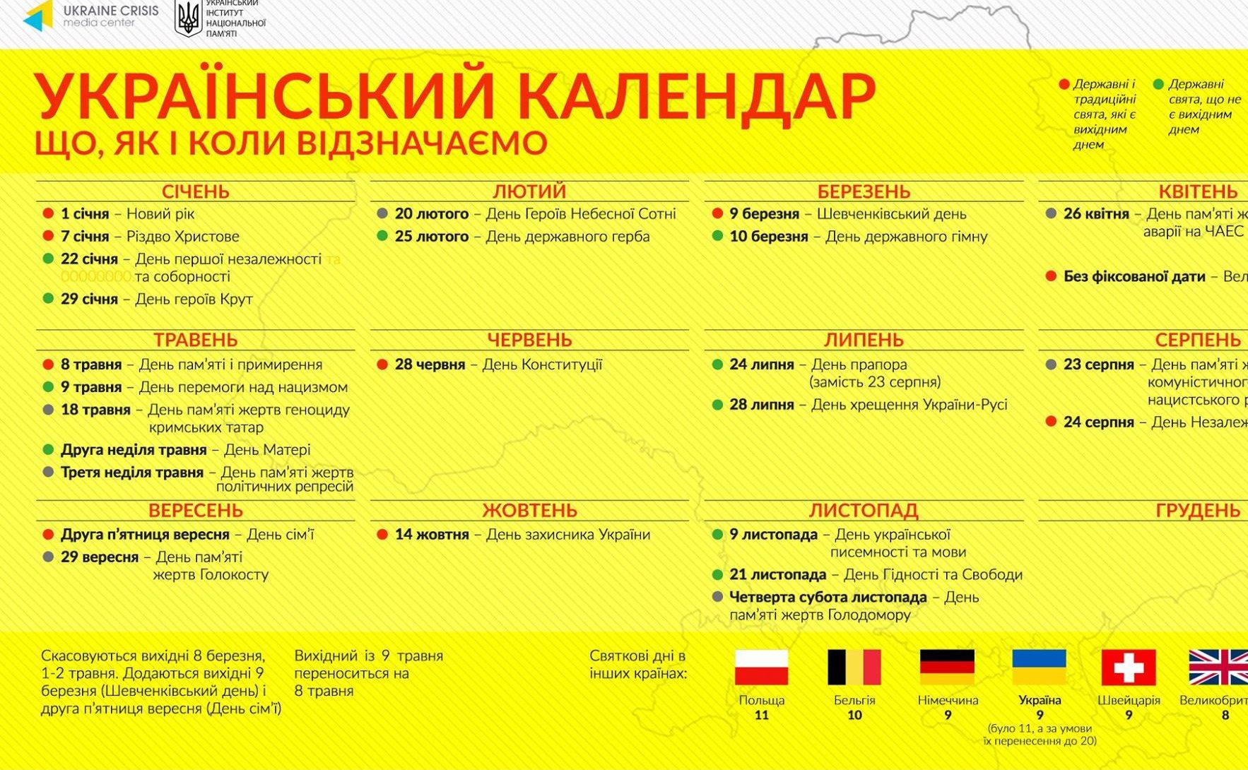 О новом календаре выходных в Украине