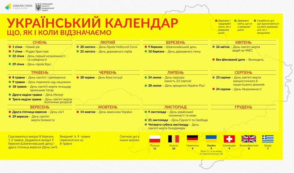 Новые законопроекты 2018 в украине