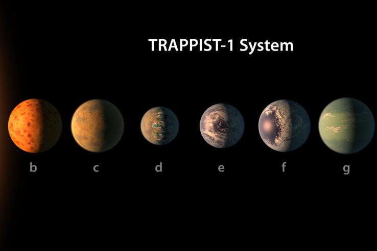 NASA предлагает пользователям дать наименования 7-ми новым экзопланетам