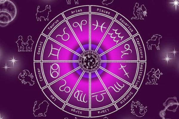 Порядок расположения гороскопов