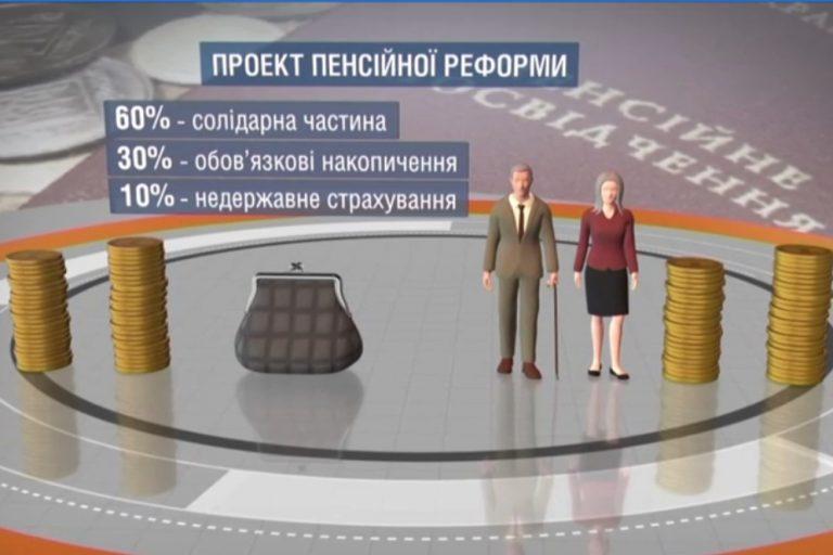 Новая пенсионная реформа с 2017 года свежие результаты