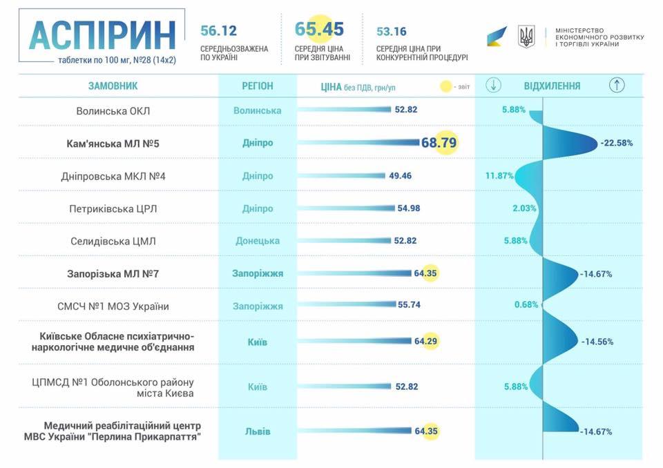 Городская консультативно-диагностическая поликлиника челябинск