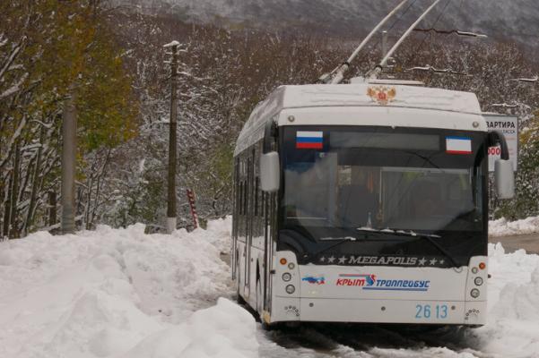 Сніг у Криму