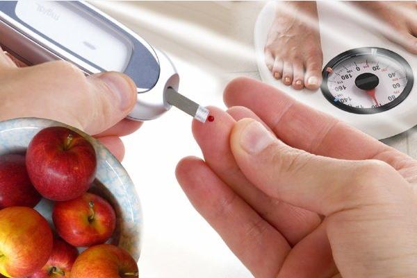 Сахарный диабет: признаки и симптомы