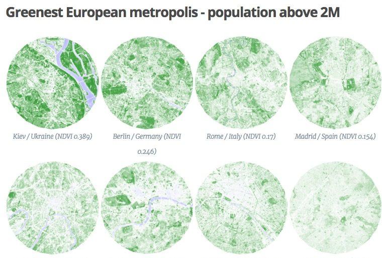 Зелені міста