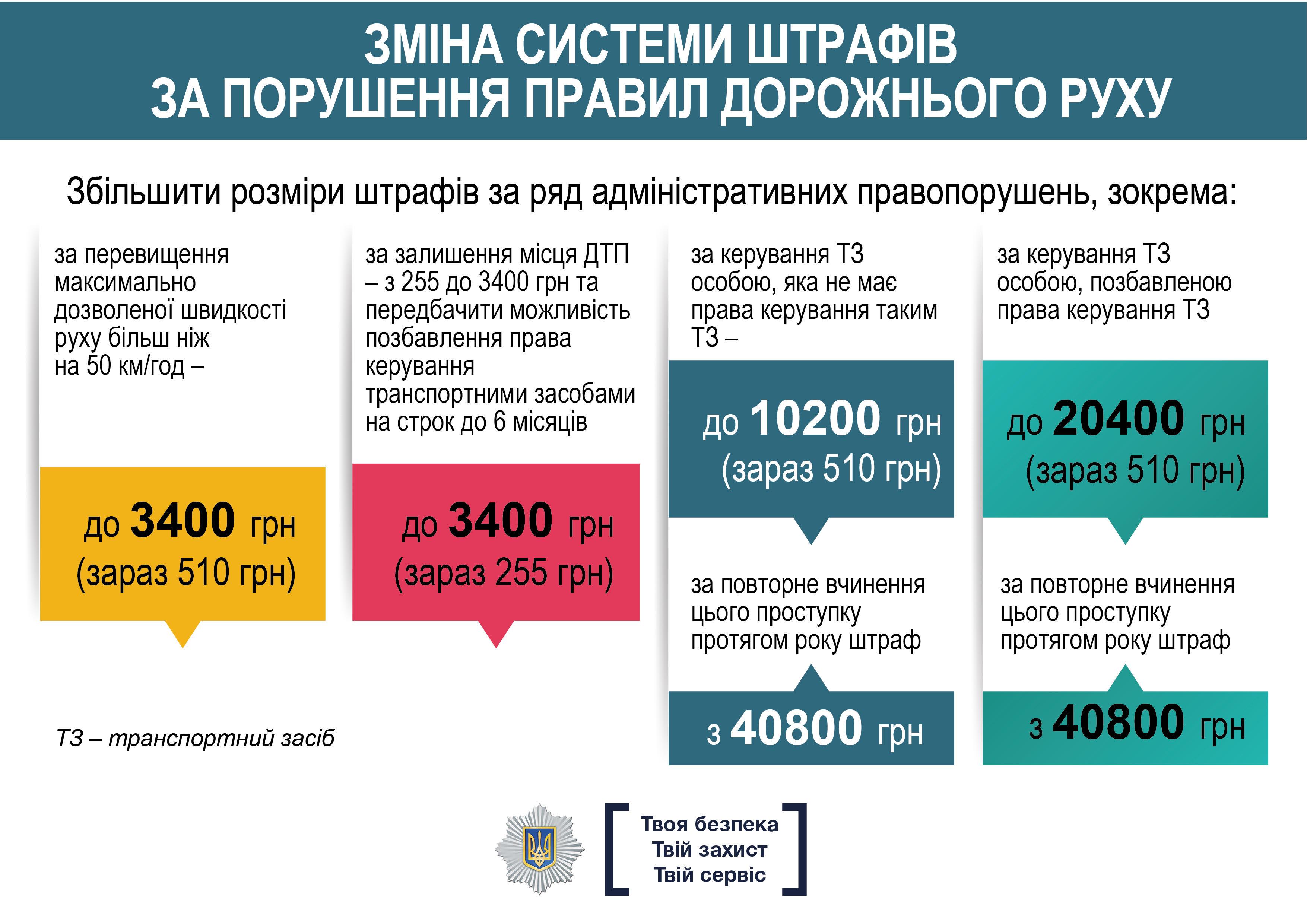 Гаи узбекистан штрафы