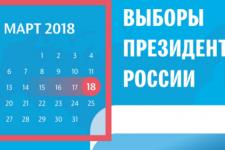 Вибори в Росії