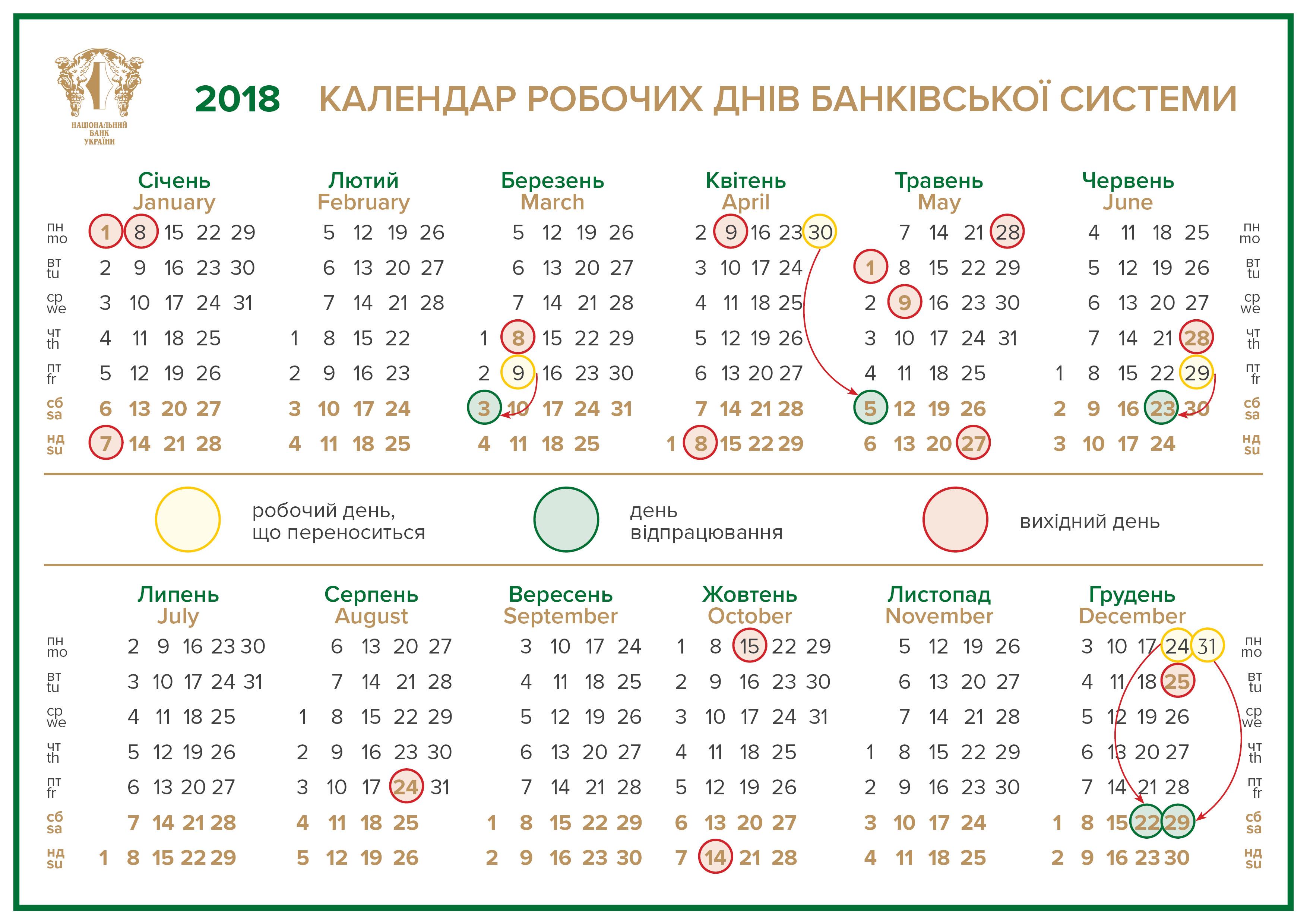 Как работает ощадбанк на праздники 2018 в украине
