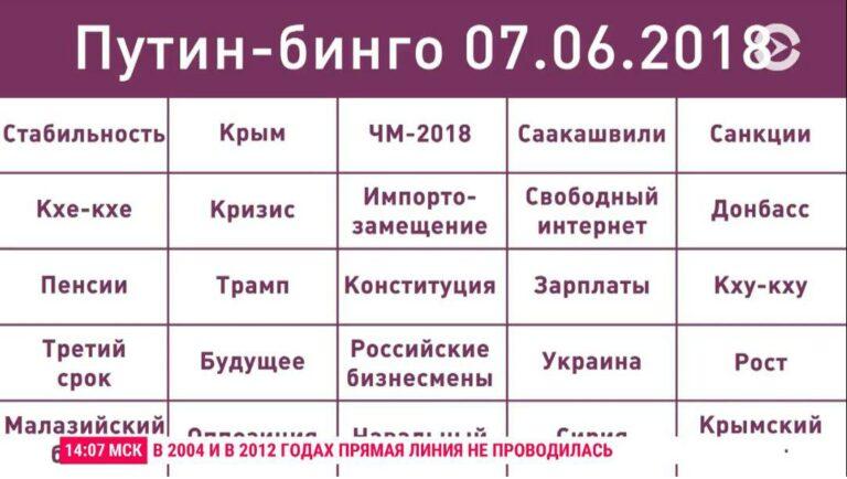 Путін бінго