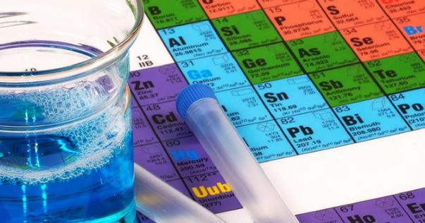 ЗНО з хімії