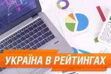 Україна в рейтингах
