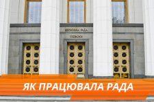 Підсумки роботи Верховної Ради