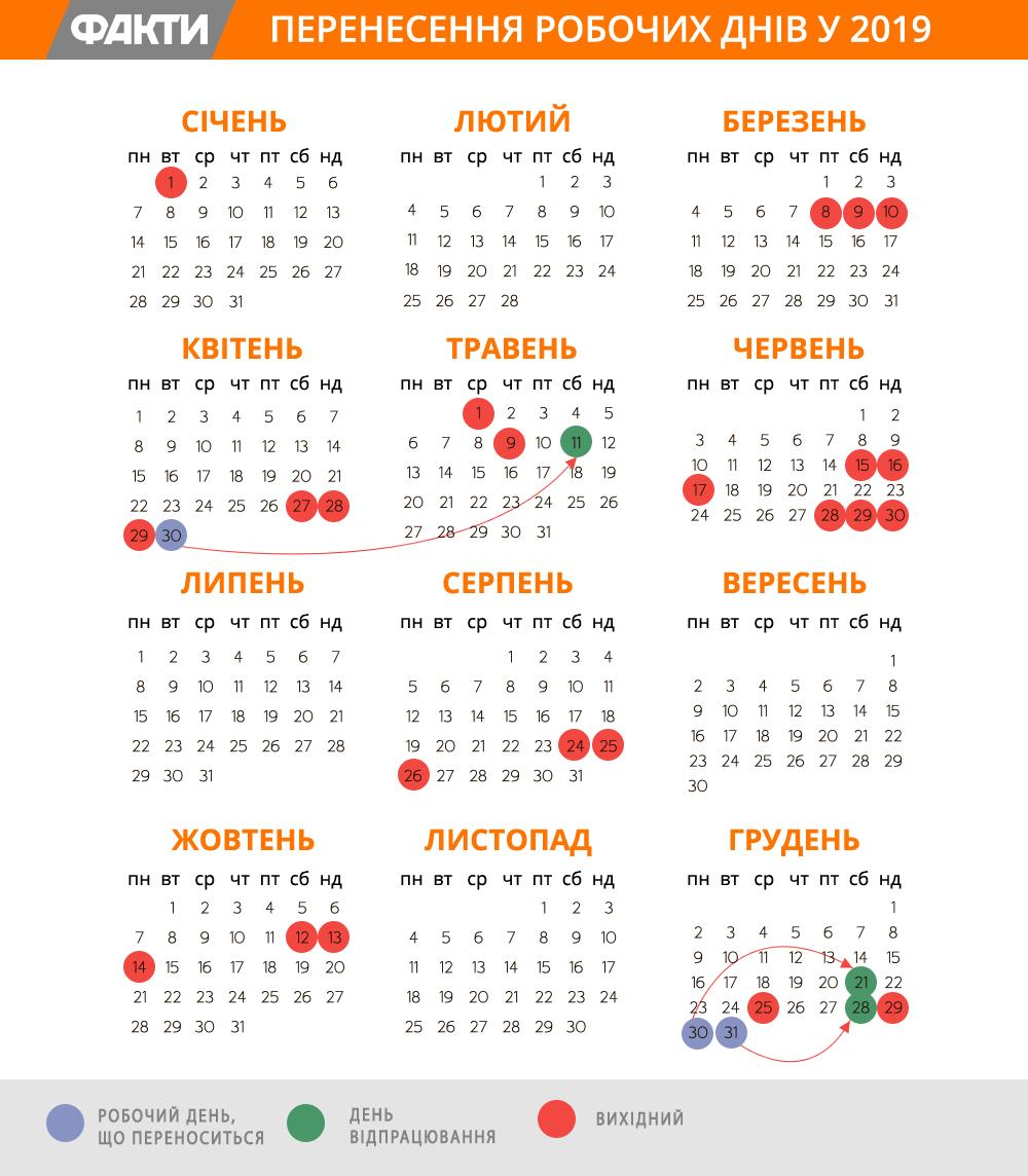 Українці будуть відпочити п'ять днів поспіль (календар)