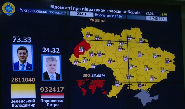 ЦИК результаты выборов 2019