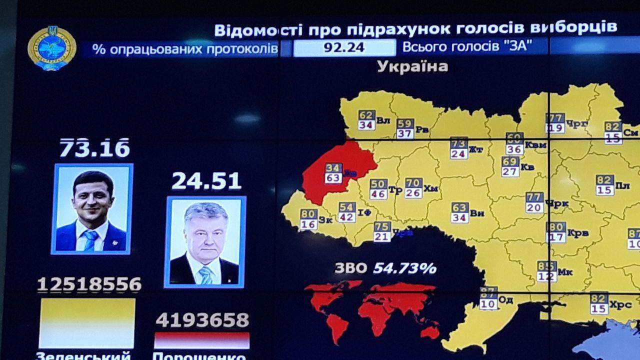 ЦВК онлайн підрахунок голосів - 2 тур виборів 2019 (ОНЛАЙН)