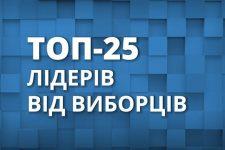 Нові лідери 2 сезон: названо топ-25 лідерів від виборців