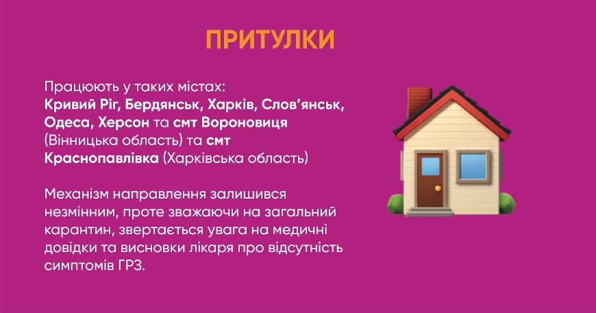 Притулки UNFPA Україна