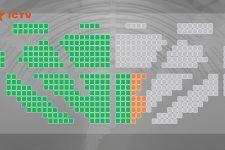 [:ua]Диктатура чи великі можливості: як Слуга народу може скористатися більшістю у ВР[:ru]Диктатура или большие возможности: как Слуга народа может воспользоваться большинством в ВР[:]