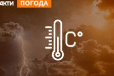 Мокрый снег и +8°: прогноз погоды на выходные (КАРТА)