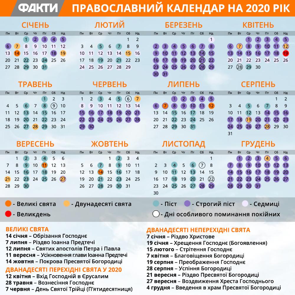 Православний календар на 2020 рік