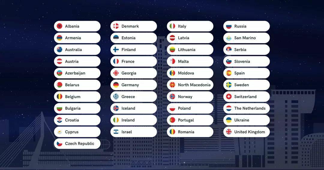 Євробачення 2020: визначилися країни-учасниці конкурсу (СПИСОК)