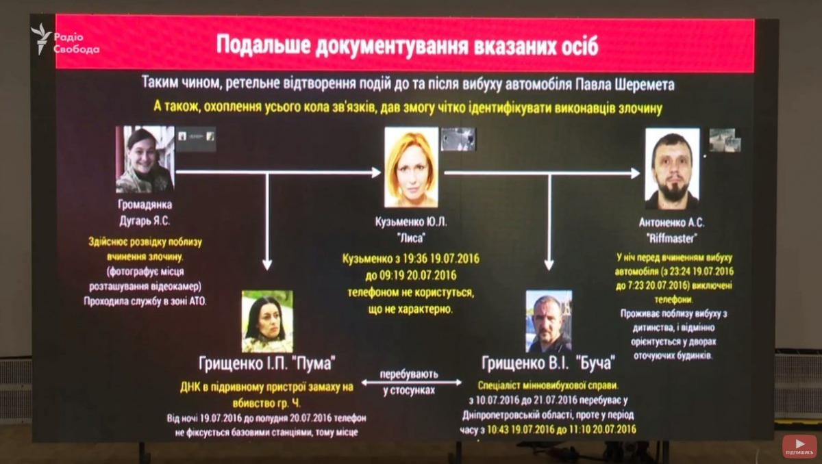 Вбивство Павла Шеремета: Про що мовчало слідство три роки? (ФОТО, ВІДЕО)