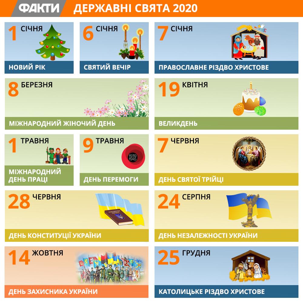 Державні вихідні 2020 році – календар