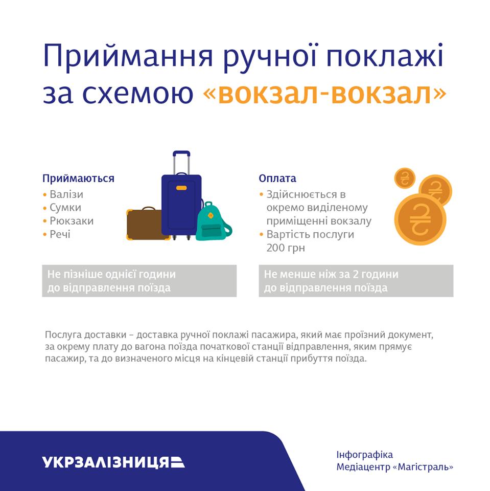 Укрзалізниця запровадила послугу доставлення багажу кур'єром
