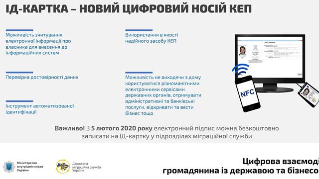 В Україні запустили електронний підпис до ID-карти: як це працює