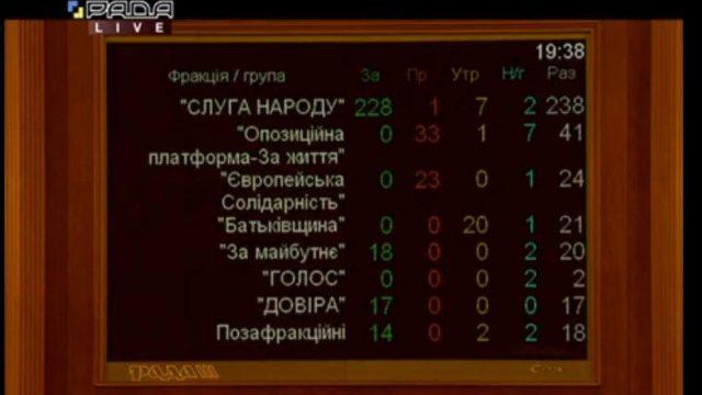 Новое правительство Украины: список нового Кабинета министров Украины
