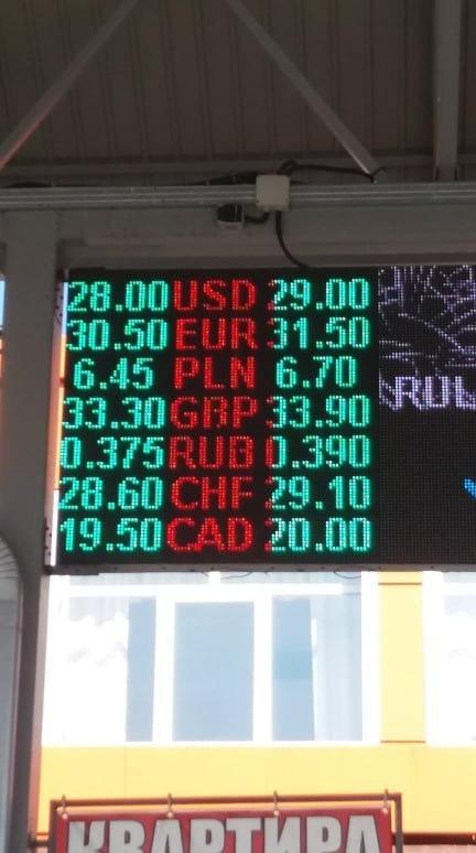 Курс долара в банках і обмінниках в Україні