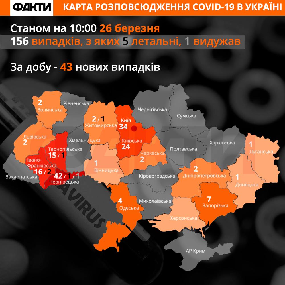 Статистика короновірусу в Україні