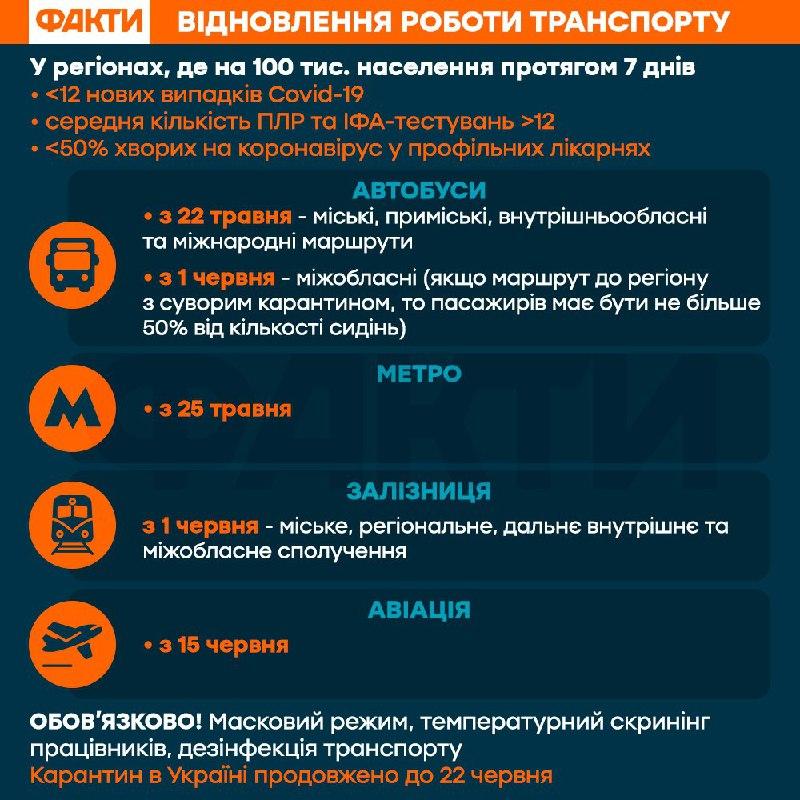 Відновлення роботи транспорту