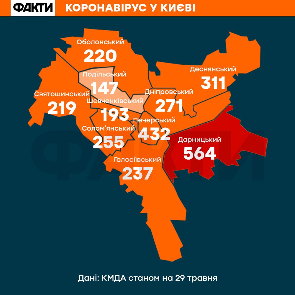 Коронавірус Київ 29.05