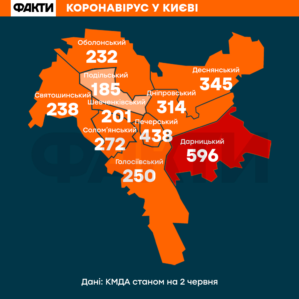 Статистика коронавірусу в Києві 2 червня